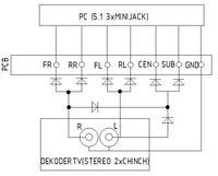 Schemat jednoczesnego podłączenia głośników 5.1 do TV i PC