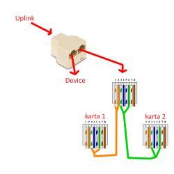 """Pasywny odgałęźnik (tap) fast ethernet - czyli """"podsłuch"""" IP"""