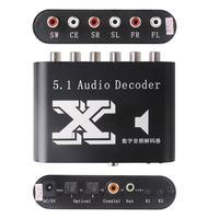 Podłączenie głośników Manta 5.1 MM1570 do TV TV LG 50 PN6500