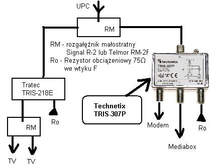 przeniesienie modemu UPC i naprawa VOD