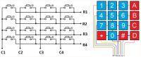 ARM M4F - C - KEIL - Keypad 4x4