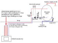 Schemat instalacji wodnej