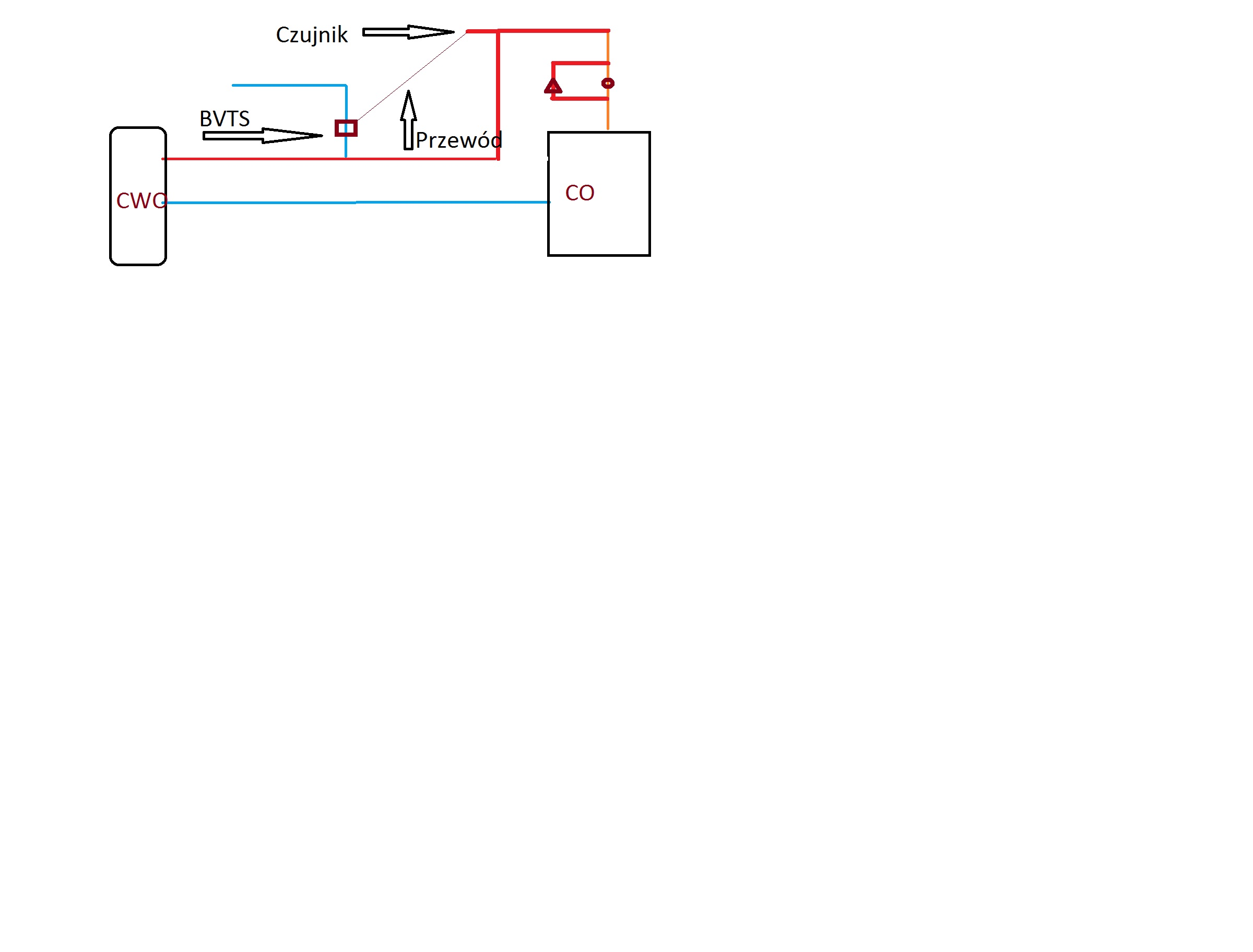 W�ownica sch�adzaj�ca / zewn�trzne zabezpieczenie termiczne