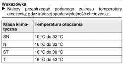 LG - minimalna temperatura zewnętrzna dla lodówki?
