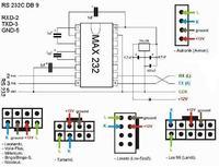 Tryby transmisji COM w instalacjach LPG