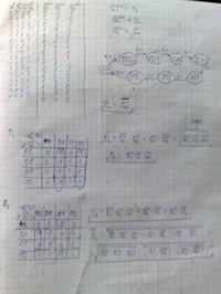 licznik synchroniczny modulo 8