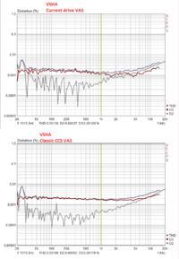 VSHA_7 - prosty wzmacniacz hybrydowy