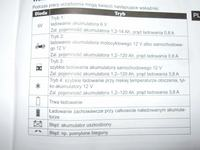 Ładowanie akumulatora NiMh 12V Varta prostownikiem automatycznym