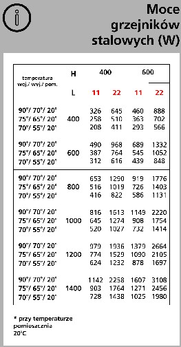 Termet miniterm turb - Prosta istalacja na piecu 2-funkcyjnym