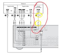 TV LG 42LK530-ZC + AMP Sony STR-DH820 brak d�wi�ku tv z zestawu pro�ba o porad�