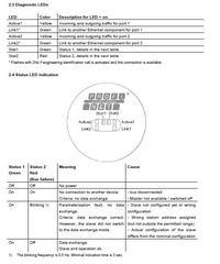S7-1200 i encoder POSITAL. Jak uzyskać połączenie?