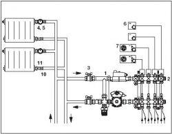 Ogrzewanie podłogowe z rozdzielaczami bez bypass'u i nietypowymi rotametrami