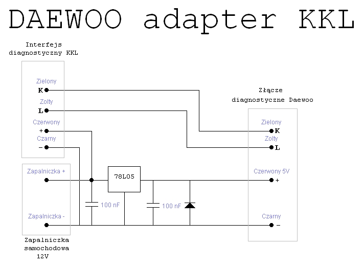 VAG KKL - Daewoo Lanos - adapter