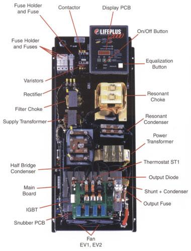 Zasilacz impulsowy 2kV 10 KW z regulowanym wypełnieniem impulsu