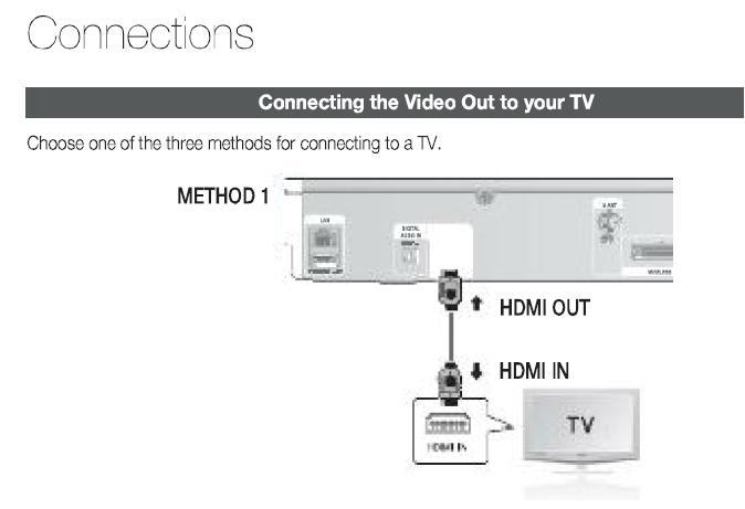 brak d�wi�ku z tv w kinie domowym Samsung