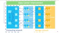 Jak wygląda duża sieć L2 w datacenter?
