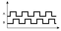 [AVR, C] Projekt enkodera inkrementalnego z elektronik� na dw�ch uC