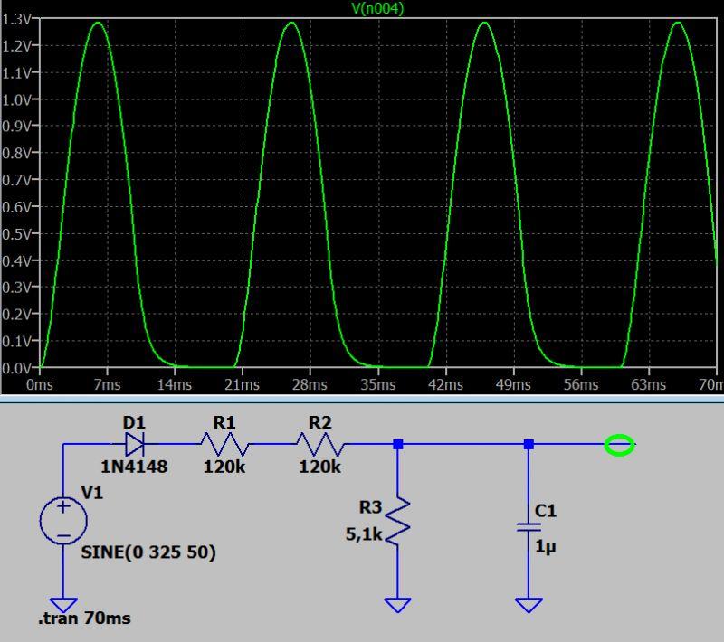 Pomiar napięcia sieci z użyciem ADC