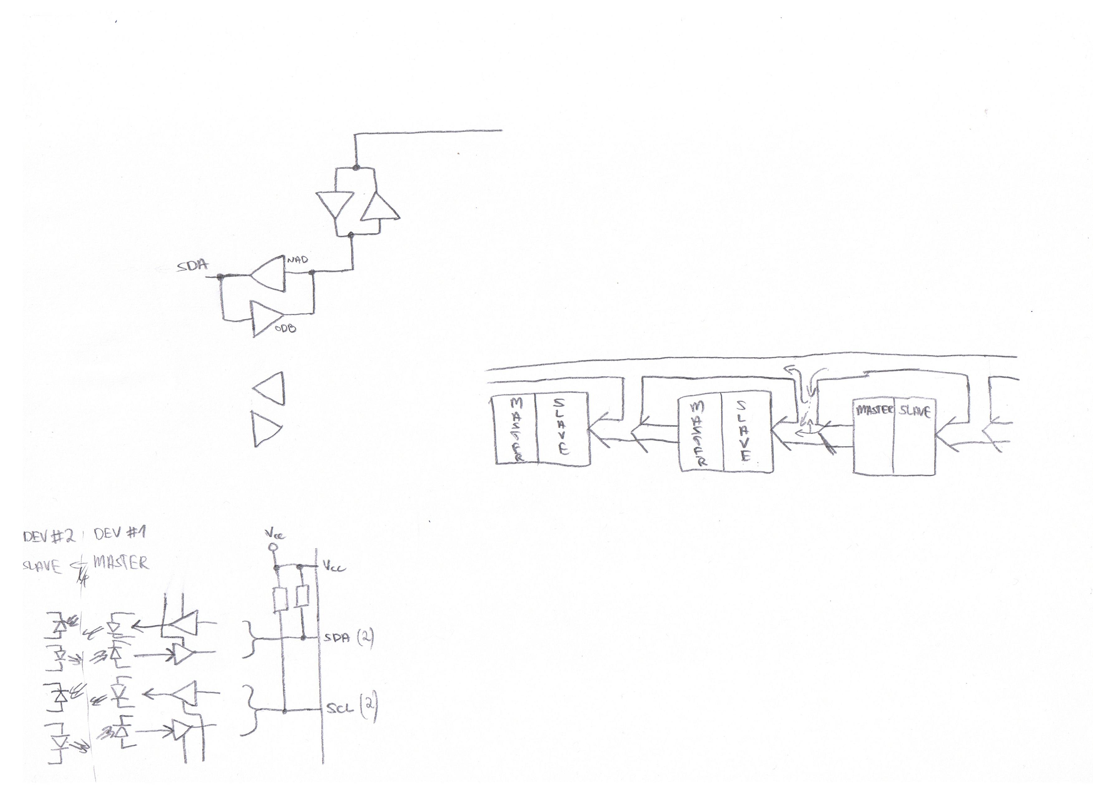2x I2C, dwukierunkowa transmisja przez podczerwie�: 2x IR LED+Fotodioda PIN IR