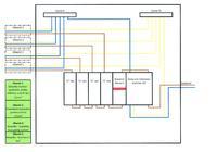 Instalacja elektryczna - Pro�ba o sprawdzenie schematu