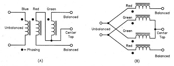 wide range lc oscillator with constant amplitude
