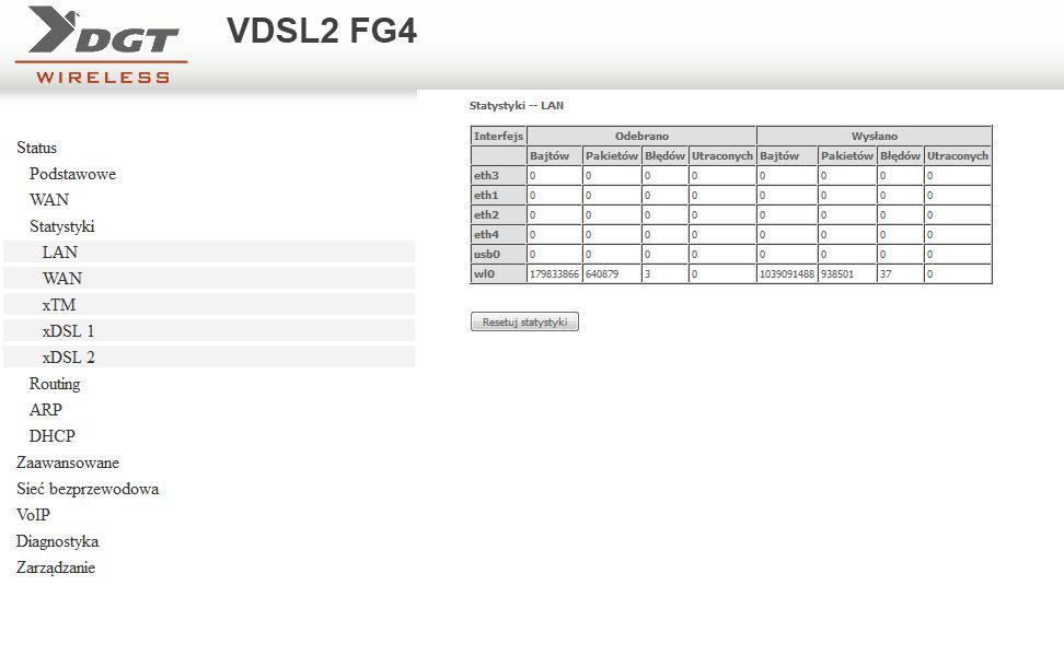 DGT VDSL2 FG4 gryzie sie z drukark� WIFI HP P1102w