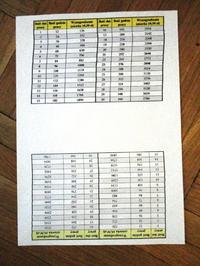 HP 845c - Krzywe linie na wydruku