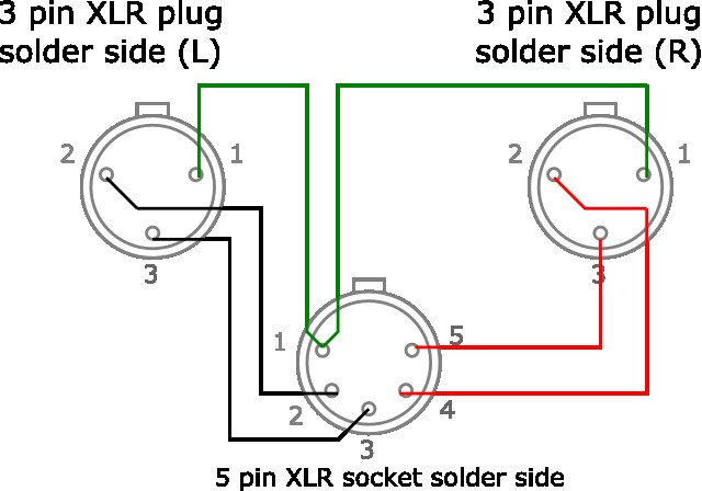 3 pin xlr wiring diagram 3 image wiring diagram