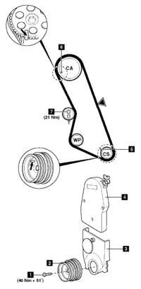 ducato 2.0 8v RFL - Ustawienie rozrzadu