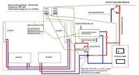 Prośba o pomoc w sprawdzeniu schematu CO+CWU
