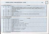 Peugeot 206 2000r radio i akumulator (przypadkowe zwarcie)