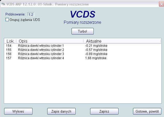 VW Touran 2.0 TDI CR - Cykanie przy przyspieszaniu brak mocy.