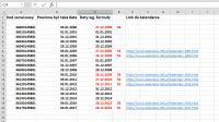 Excel - Przetworzenie numeru tygodnia roku na datę