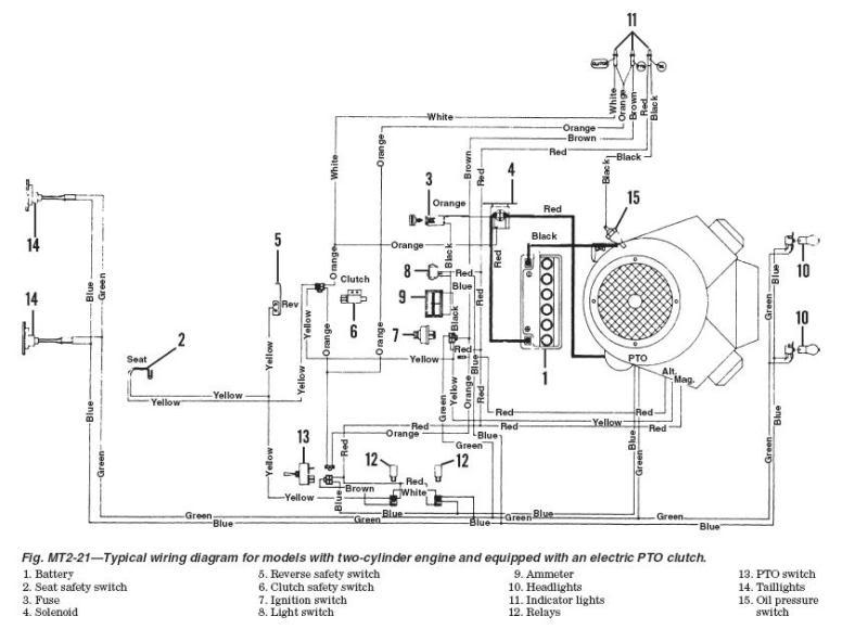 Hp Kohler Starter Wiring Diagram on