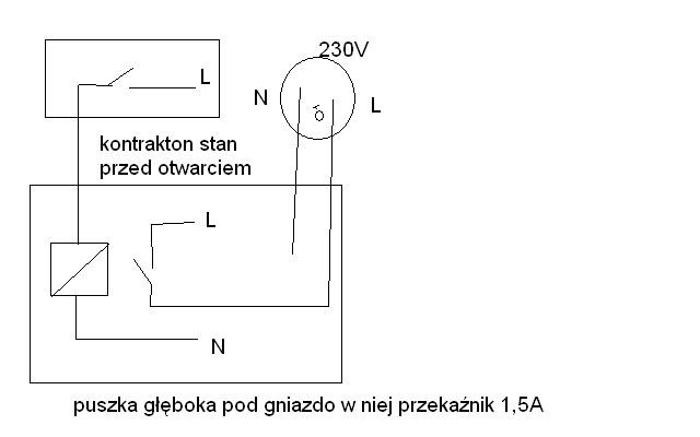 Kontaktron w oknie a sterowanie gniazdem 230V