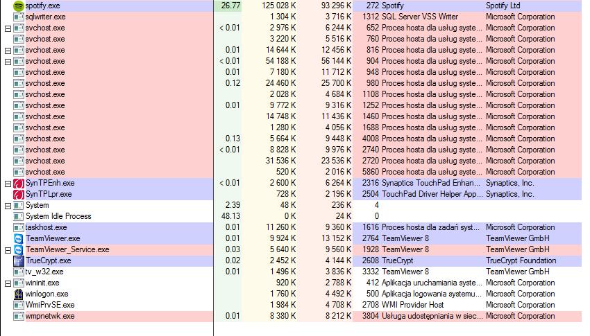 Pobierz plik %Extras Txt% z tematu %Wolny dysk w Lenovo T60