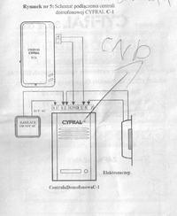 Cyfral C-1 - Dodatkowy ukryty przycisk