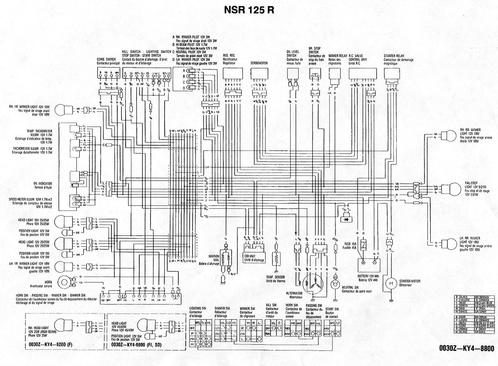 Honda nsr 125 pal�cy si� modu� - Regularne palenie modu�u cdi.