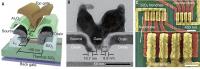 Rekordowo małe tranzystory z nanorurek węglowych