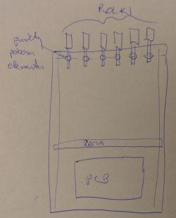 Pick&Place - własna konstrukcja i wykonanie.