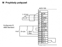 Uruchomienie falownika ABB ACS101 - poprawna konfiguracja