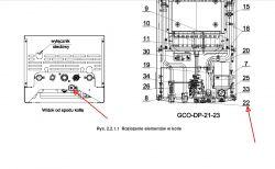 Termet GCO-DP-21-23 kod błędu 09 (E9)