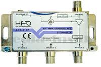 Poprawność konfiguracji instalacji antenowej RTV