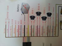 Car DVD GPS 2Din Radio 3G Wifi Sat Nav GPS Radio Bluetooth USB SD FM RDS