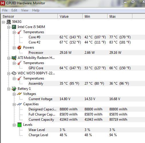 Przegrzewaj�cy si� Acer 8943G