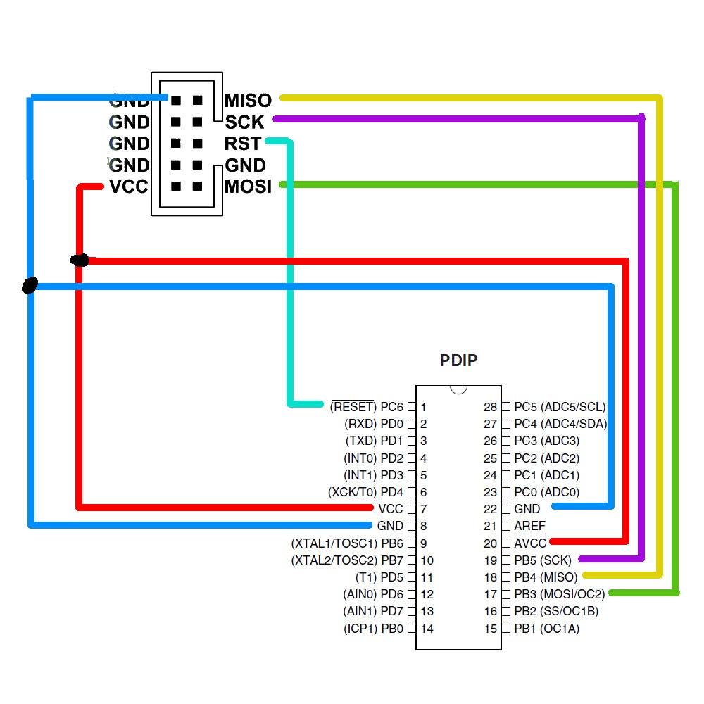 [ATMEGA88PA][USBASP] - Podstawowy schemat podłączenia. Zasilanie a programowanie