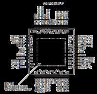 """[SAM4] - """"Chaos"""" w wyprowadzeniach mikrokontrolera."""