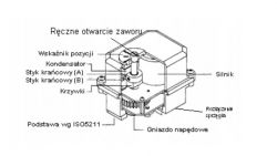 Elektrozawór do instalacji CO