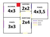 Ogrzewanie centralne 47m2