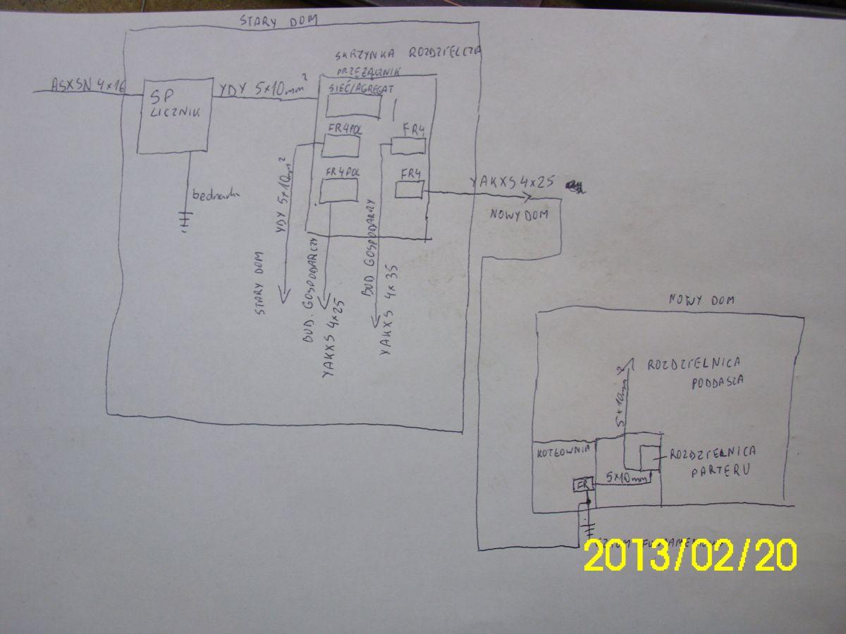 Przy��czenie nowego domu do istniej�cej instalacji czy prawid�owe?